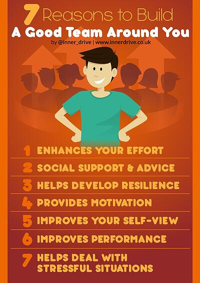 7 reasons to build a good team around you infographic