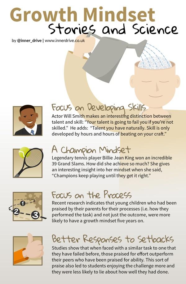 growth-mindset-stories-part-6-600px.jpg