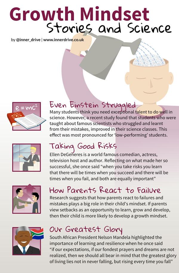 growth-mindset-stories-part-7-600px.jpg