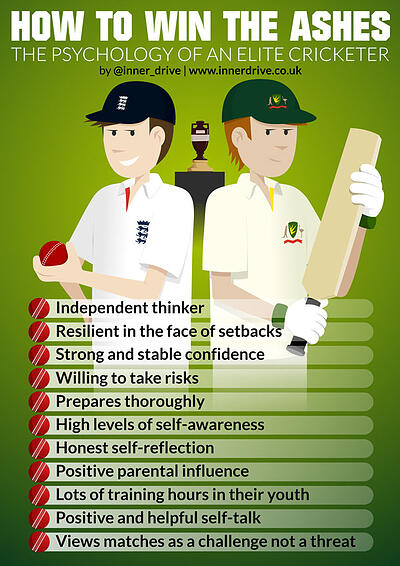 how to win the ashes: the psychology of an elite cricketer infographic poster
