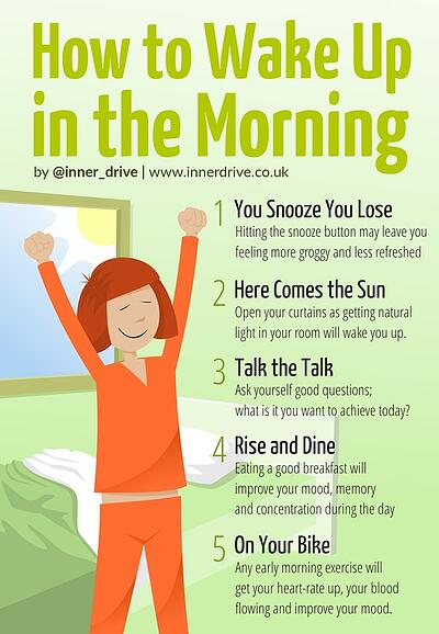 How to Wake up in the Morning infographic