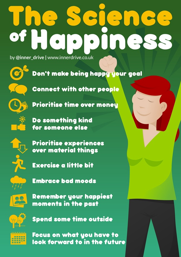 infographic-the-science-of-happiness-600px.jpg