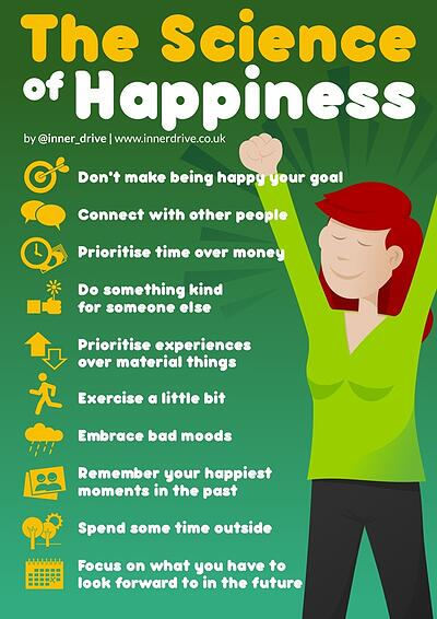 the science and psychology of happiness infographic