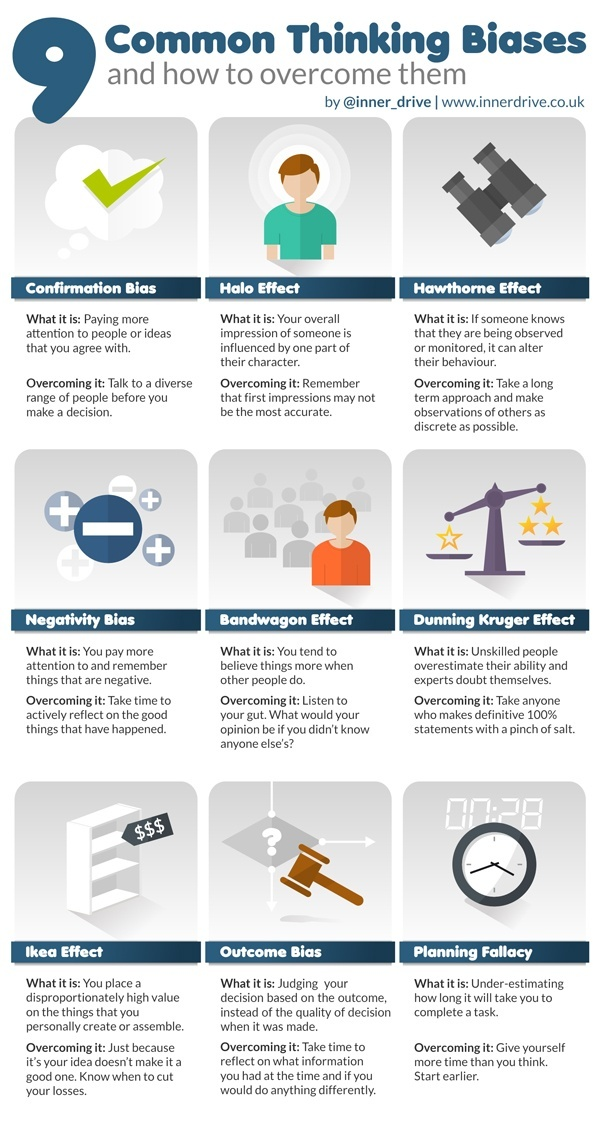 9 common thinking biases and how to overcome them infographic
