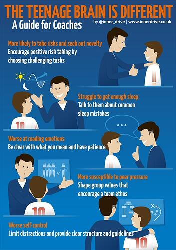 the teenage brain is different: a guide for coaches infographic poster