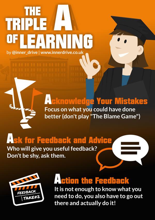 the triple a of learning from your mistakes infographic