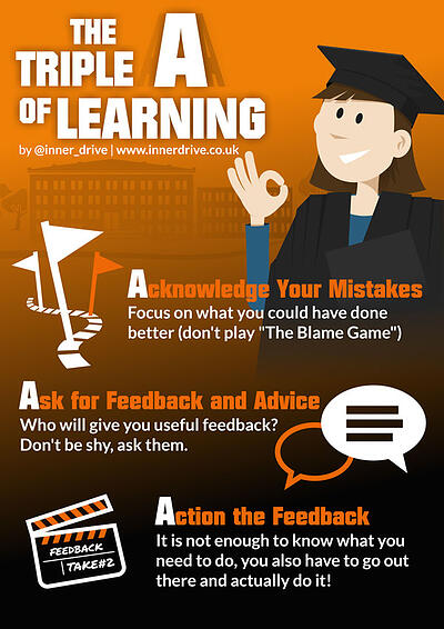 the triple a of learning from your mistakes infographic poster