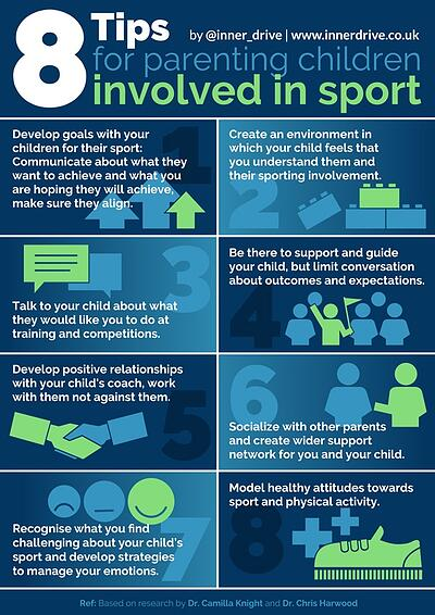 8 tips to be a good parent to children involved in sport infographic