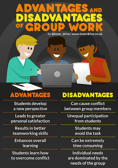 10 pros and cons of group work in the classroom