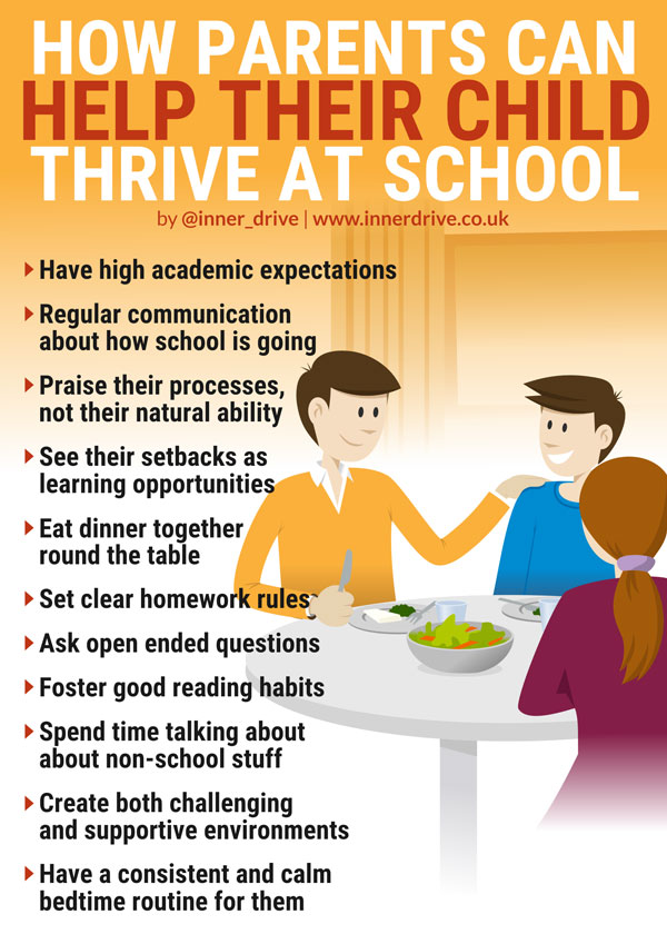 how-parents-can-help-their-child-thrive-at-school-600px.jpg