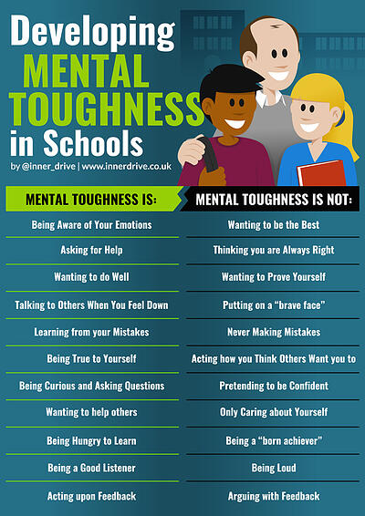 Developing mental toughness in schools