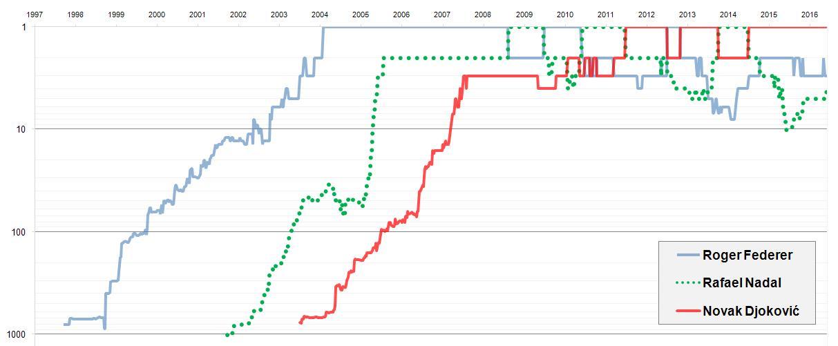 graph-growth-mindset-stories-part5.jpg