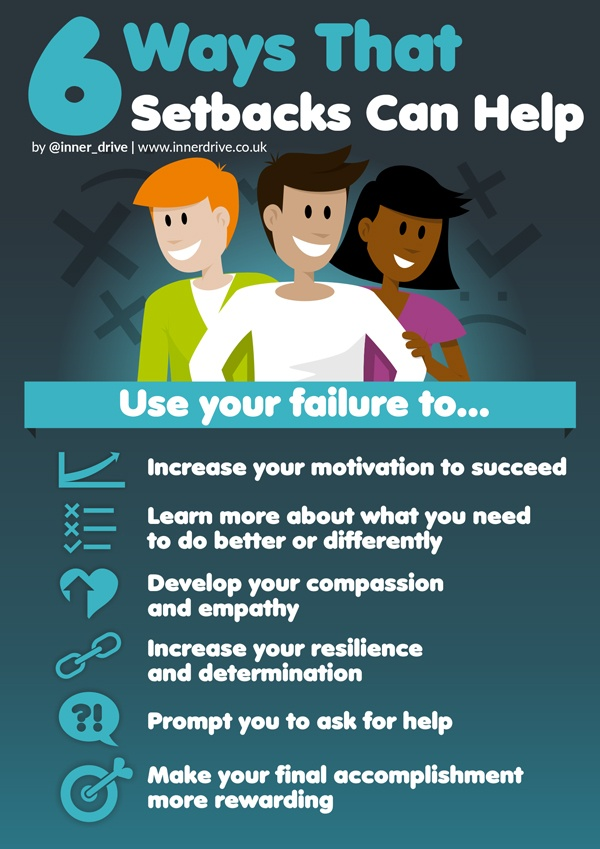6 ways that failure can help you infographic