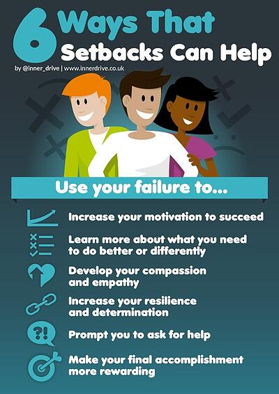 6 ways that failure can help you infographic poster