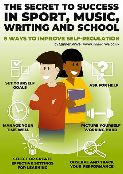 The secret to success in sport, music, writing and school infographic