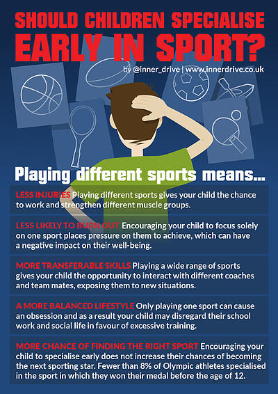 Should children specialise in one sport early infographic poster