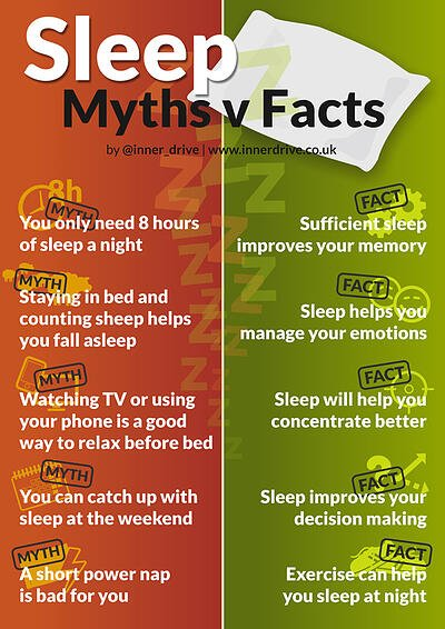 Sleep myths vs facts infographic