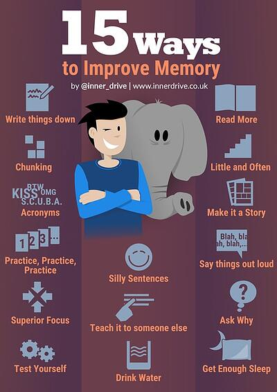 15 ways to improve your memory infographic