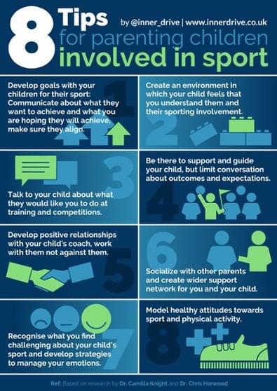 Parenting-Tips-8-tips-for-parenting-children-involved-in-sport