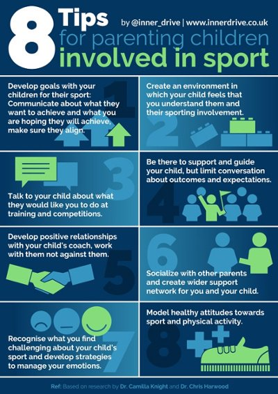 8 tips for parenting children involved in football infographic