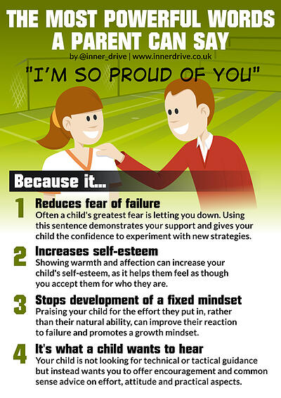The most powerful sentence a parent can say infographic poster