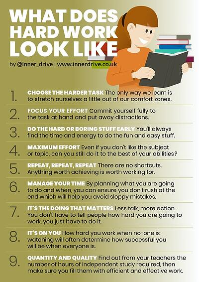 what does hard work look like for students infographic