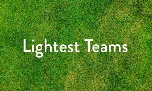 Lightest players