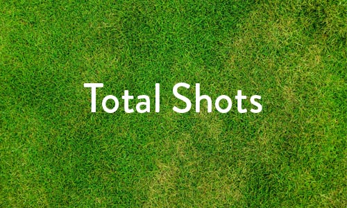 Total Shots